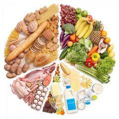 90 денна дієта