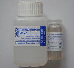 Форми випуску амідопірином