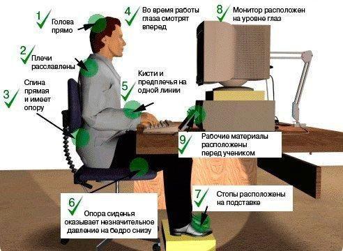 Правильна постава при сидячій роботі