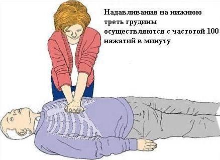 Перша допомога при зупинці серця
